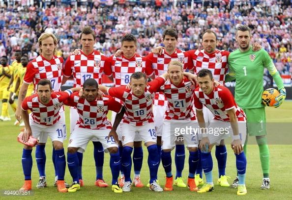 Croatia Football Team